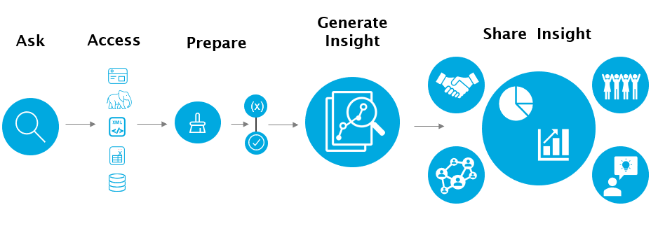 Data_Visualization-Icon