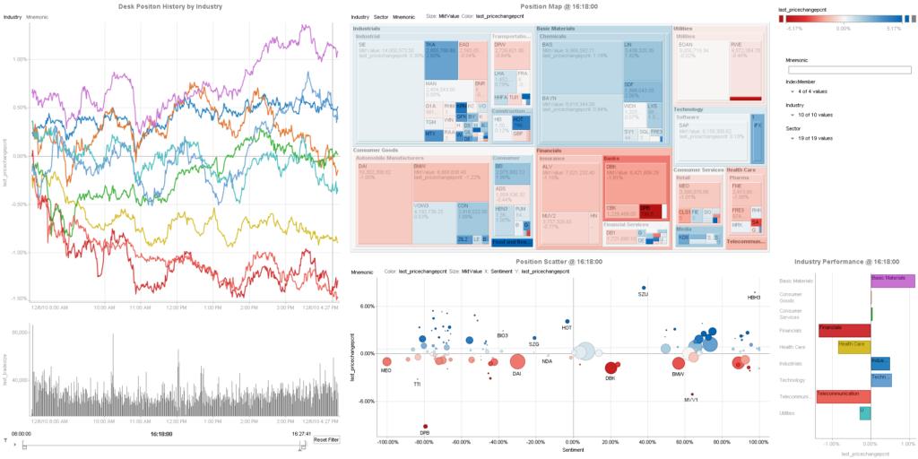 risk_playback_white_Visualization_panopticon