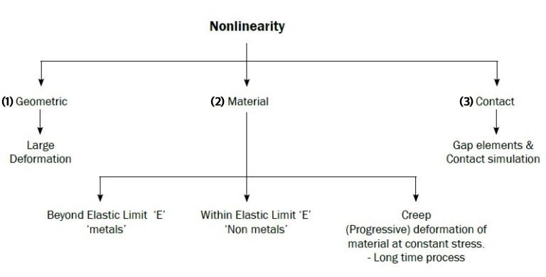Nonlinear_altair_blog