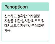 Panop대지 1
