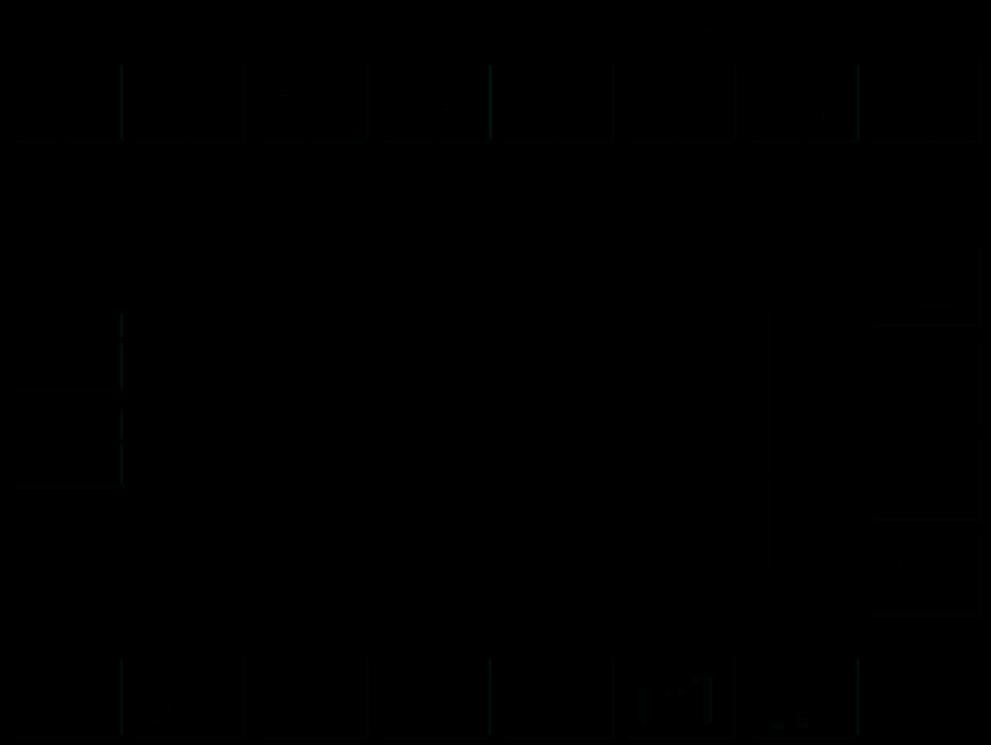 visualization_chart